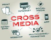 Crossmedia-Marketing by Blueberry Power