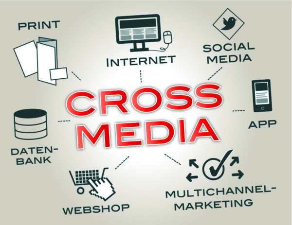 Crossmedia-Marketing by Blueberry Power