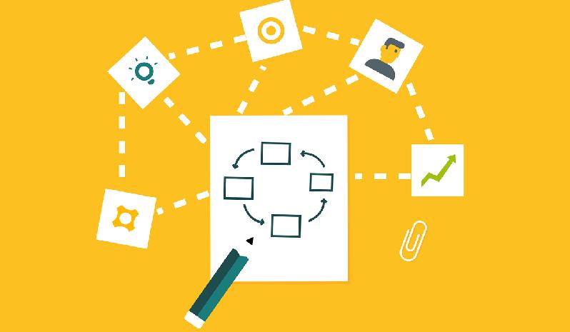 Google My Business – ein Tool, das Sie unbedingt nutzen sollten!