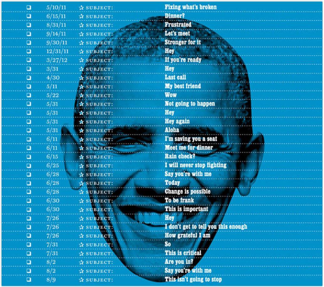 Obama Betreffzeilen